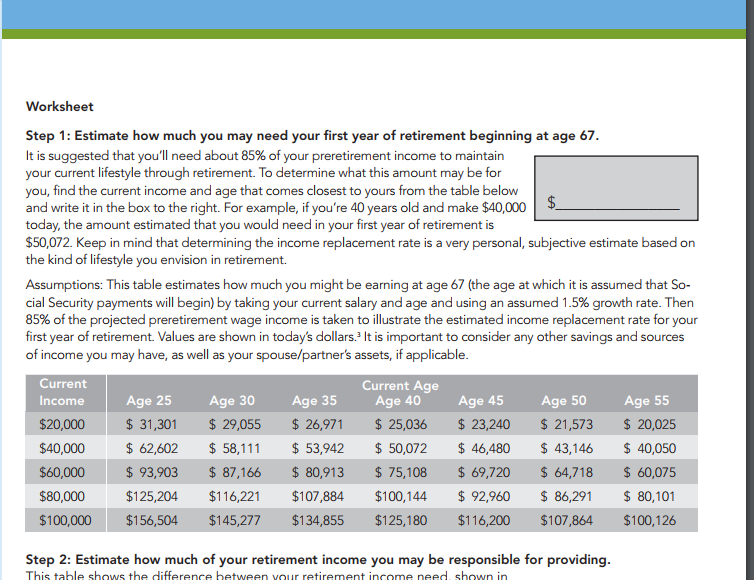 How much to save for Retirement | Compass Initiative